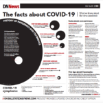 Graphic Design Work to explain COVID-19